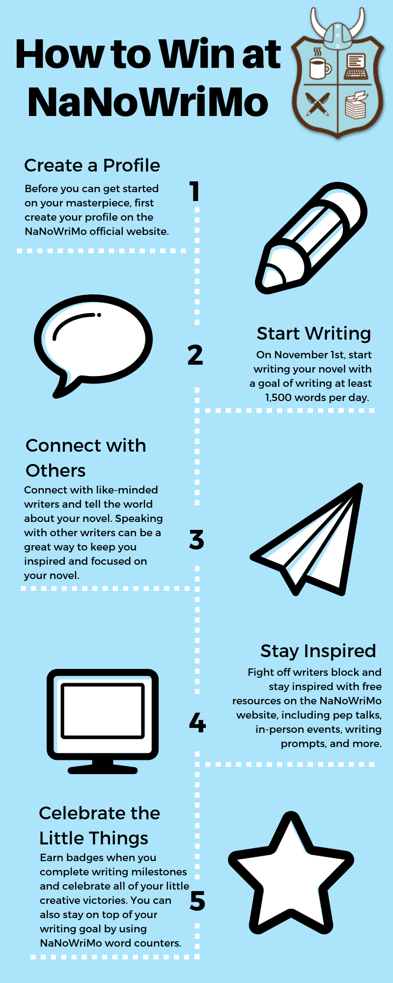 National Novel Writing Month Infographic
